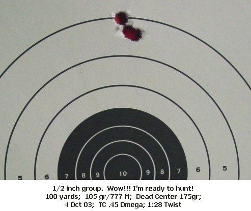 Muzzleloader Bullets, Gun Supplies & Accessories | R & P